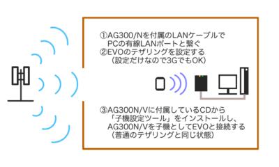 AG300N_HTCEVO_2.png